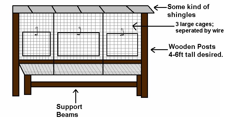 diy rabbit cage plans wood plans free